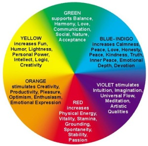 colour_meaning