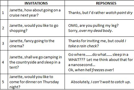 Responses to Invitations
