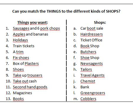 products and shops