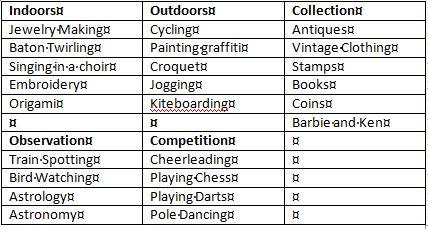 Hobbies vocabulary