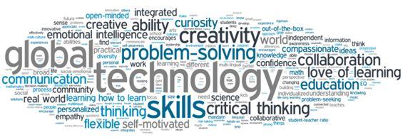 technology words tech