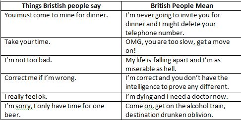 British Say V Mean 2