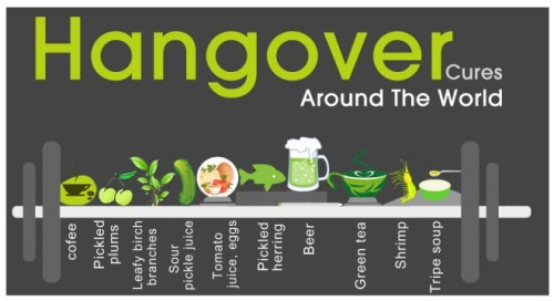 hangover cures world