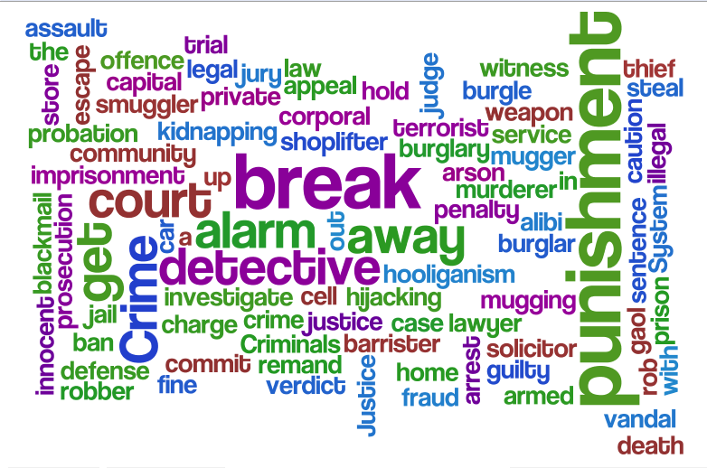 Image result for Crime vocabulary