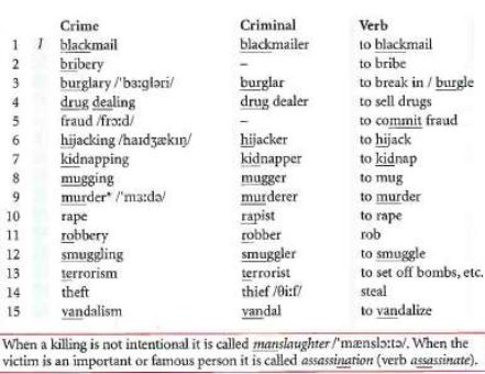 Crime And Punishment Ingl 233 S M 225 Laga