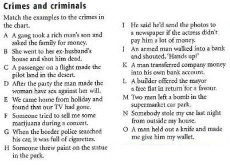Crimes and criminals