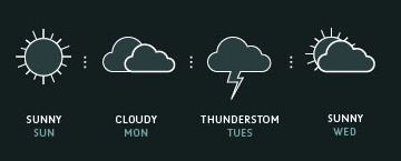 role play weather forecast