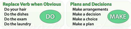 Do things Make plans