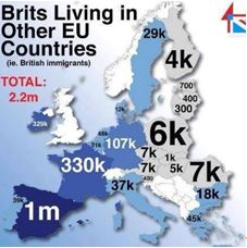 Britains in Europe 2016