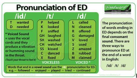 Pronunciation ed
