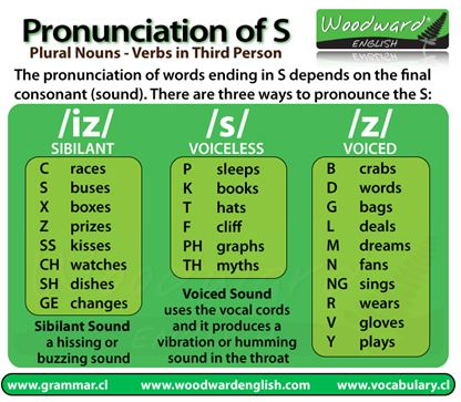 Pronunciation S
