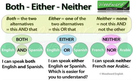 both-either-neither