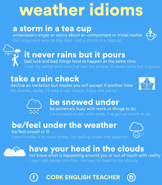 weather-idioms