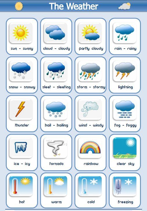 weather-vocab