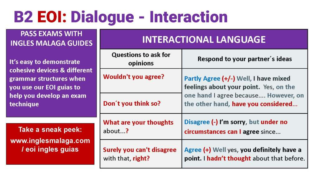 How to use pass your EOI dialogue.